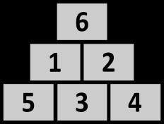 Brainbrix pyramidenform klein