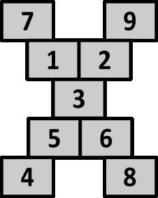 BrainBrix stern form
